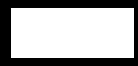 White Listings Logo Centerville